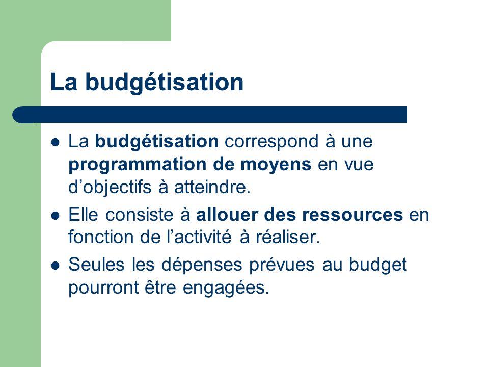 La budgétisation La budgétisation correspond à une programmation de moyens en vue dobjectifs à atteindre. Elle consiste à allouer des ressources en fo
