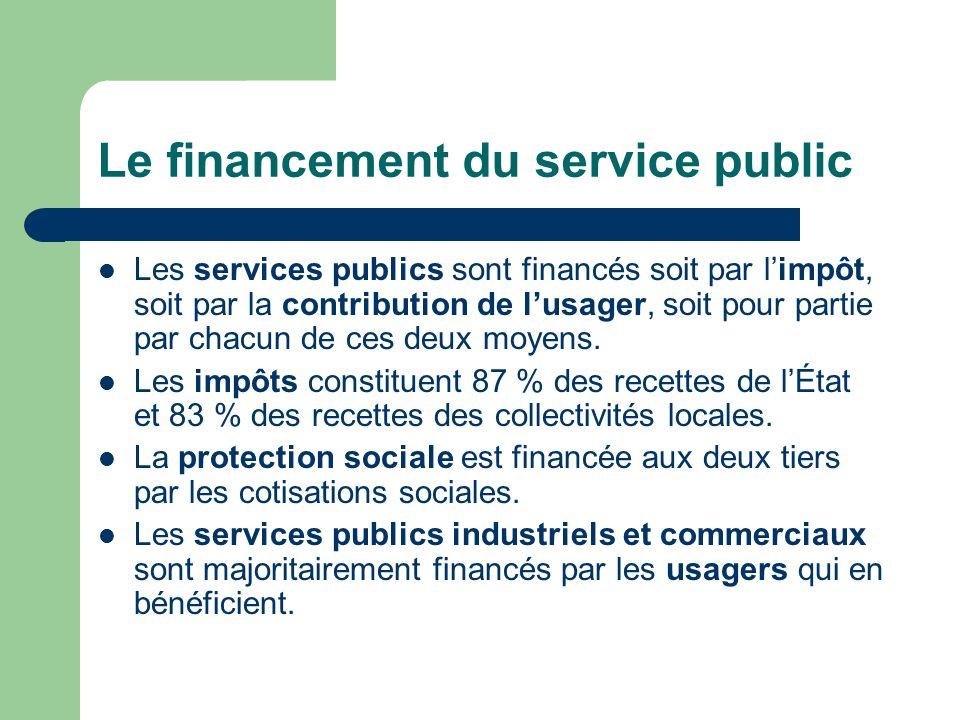 Le financement du service public Les services publics sont financés soit par limpôt, soit par la contribution de lusager, soit pour partie par chacun
