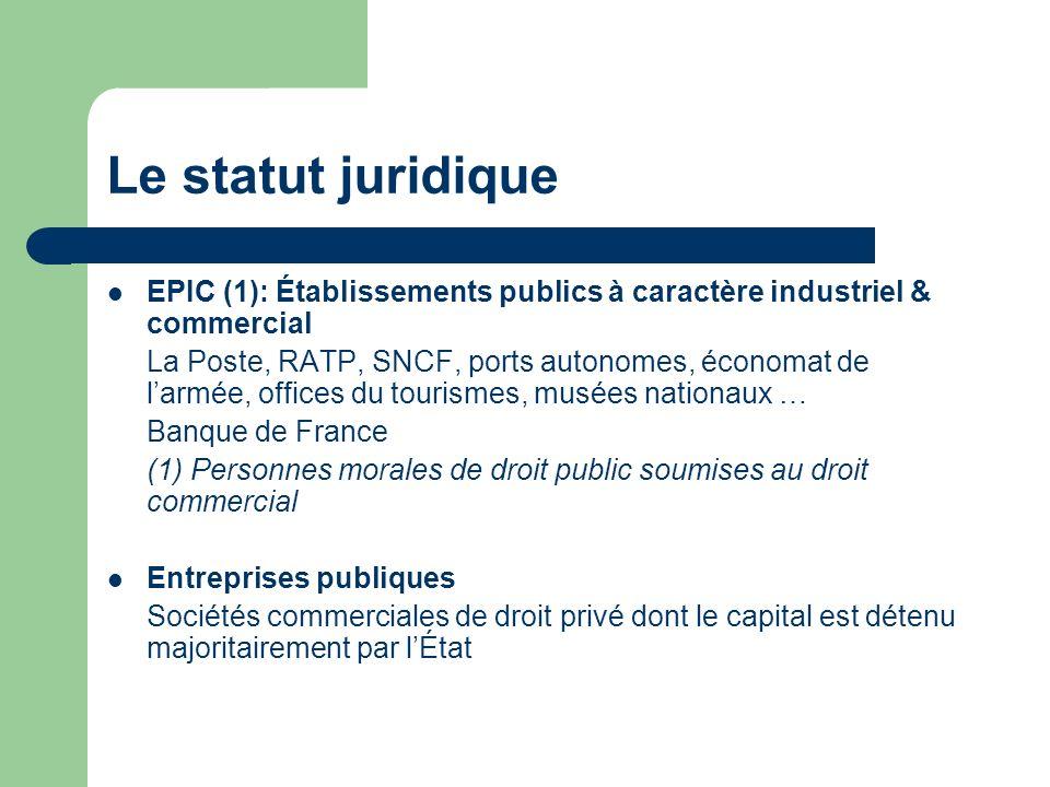 Le statut juridique EPIC (1): Établissements publics à caractère industriel & commercial La Poste, RATP, SNCF, ports autonomes, économat de larmée, of