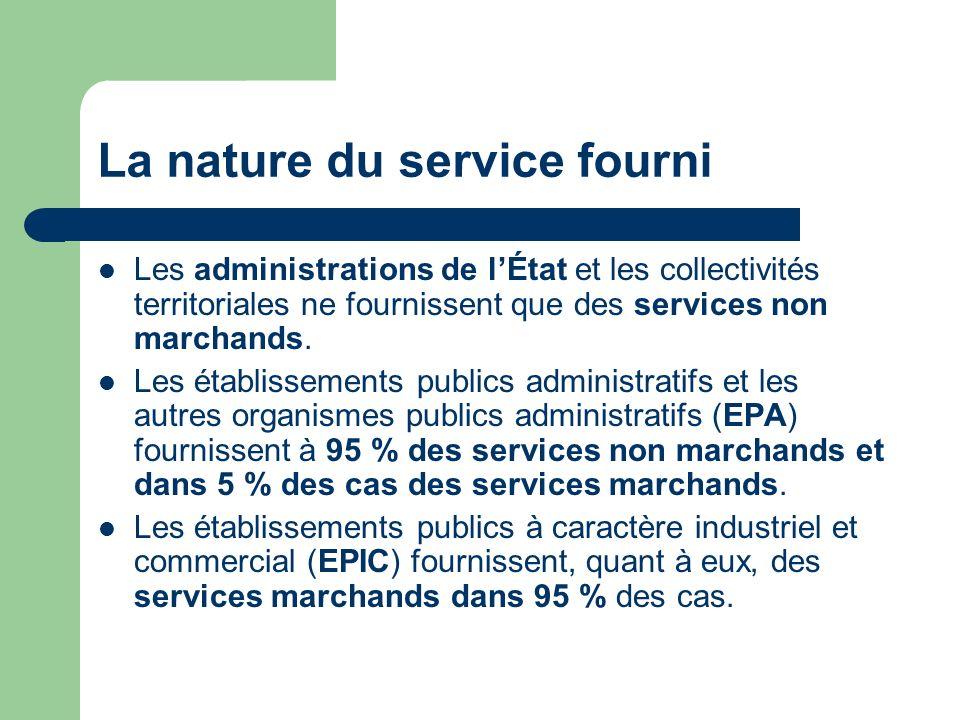 La nature du service fourni Les administrations de lÉtat et les collectivités territoriales ne fournissent que des services non marchands. Les établis