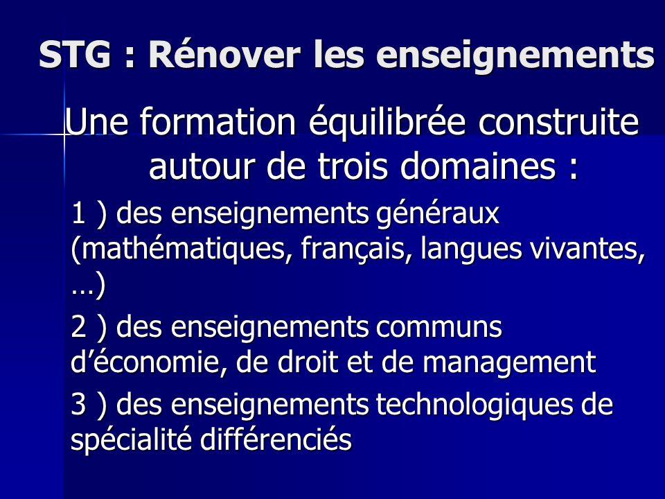 STG : Rénover les enseignements Une formation équilibrée construite autour de trois domaines : 1 ) des enseignements généraux (mathématiques, français, langues vivantes, …) 2 ) des enseignements communs déconomie, de droit et de management 3 ) des enseignements technologiques de spécialité différenciés
