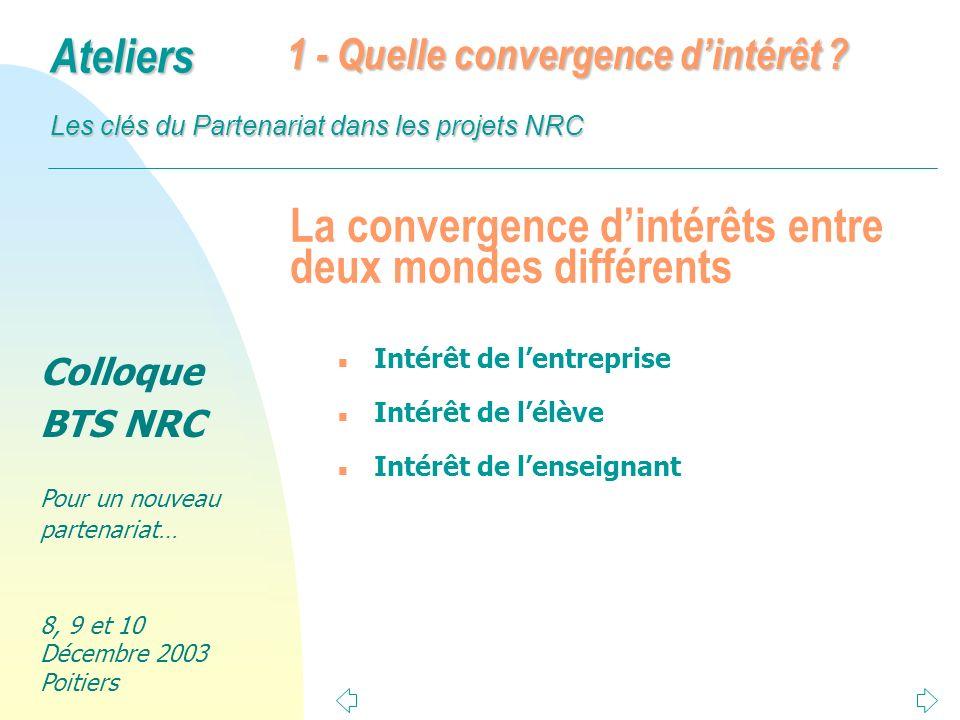 Colloque BTS NRC Pour un nouveau partenariat… 8, 9 et 10 Décembre 2003 Poitiers Ateliers Les clés du Partenariat dans les projets NRC La convergence dintérêts entre deux mondes différents n Intérêt de lentreprise n Intérêt de lélève n Intérêt de lenseignant 1 - Quelle convergence dintérêt ?