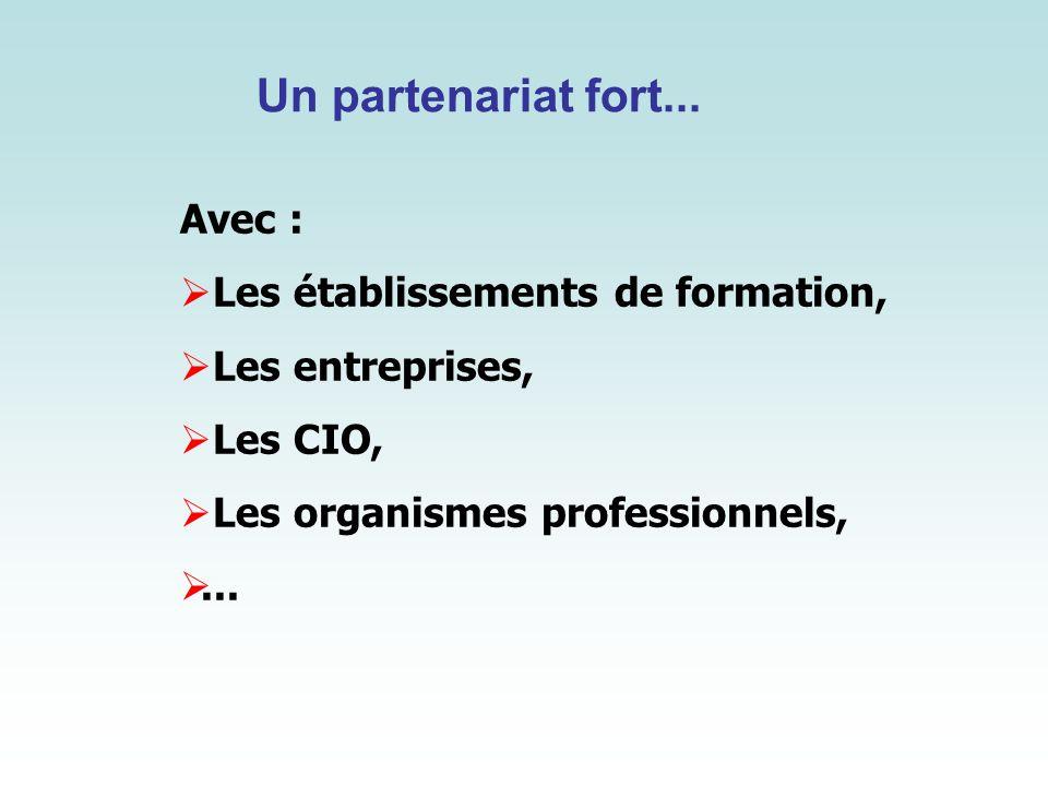 Un partenariat fort... Avec : Les établissements de formation, Les entreprises, Les CIO, Les organismes professionnels,...
