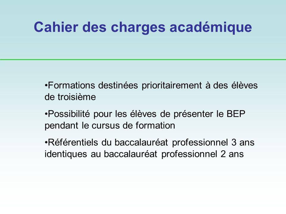 Cahier des charges académique Formations destinées prioritairement à des élèves de troisième Possibilité pour les élèves de présenter le BEP pendant l