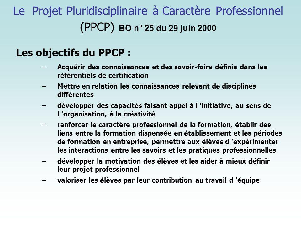 Le Projet Pluridisciplinaire à Caractère Professionnel (PPCP) BO n° 25 du 29 juin 2000 Les objectifs du PPCP : –Acquérir des connaissances et des savo