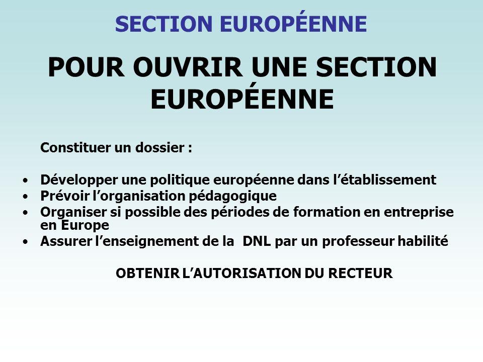 POUR OUVRIR UNE SECTION EUROPÉENNE Constituer un dossier : Développer une politique européenne dans létablissement Prévoir lorganisation pédagogique O