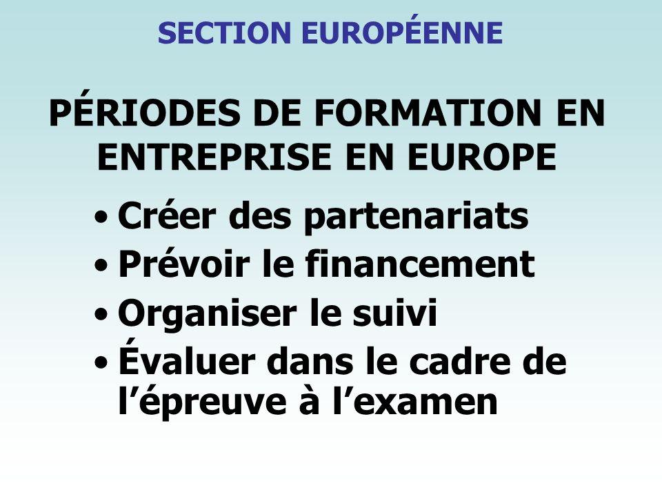 PÉRIODES DE FORMATION EN ENTREPRISE EN EUROPE Créer des partenariats Prévoir le financement Organiser le suivi Évaluer dans le cadre de lépreuve à lex
