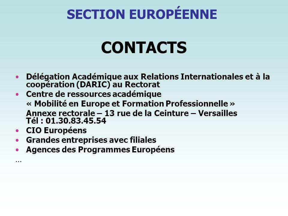 CONTACTS Délégation Académique aux Relations Internationales et à la coopération (DARIC) au Rectorat Centre de ressources académique « Mobilité en Eur