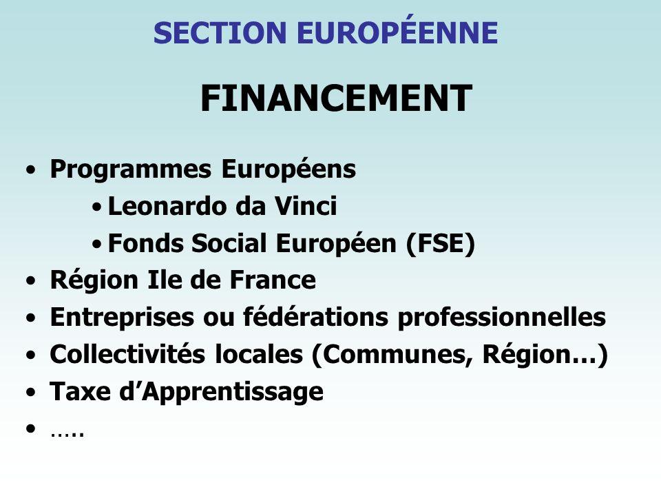 FINANCEMENT Programmes Européens Leonardo da Vinci Fonds Social Européen (FSE) Région Ile de France Entreprises ou fédérations professionnelles Collec