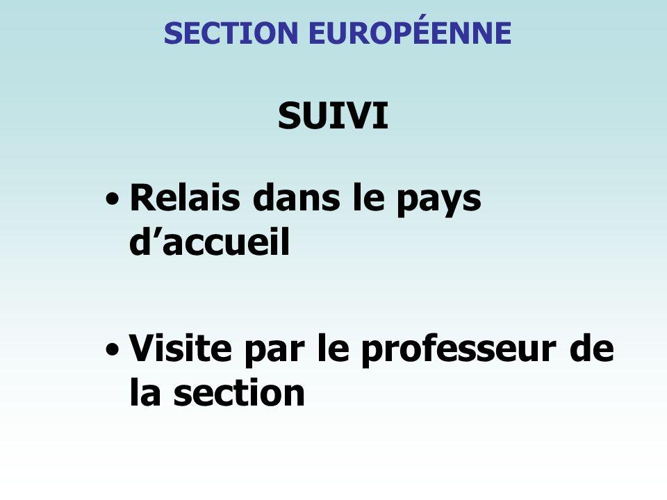 SUIVI Relais dans le pays daccueil Visite par le professeur de la section SECTION EUROPÉENNE