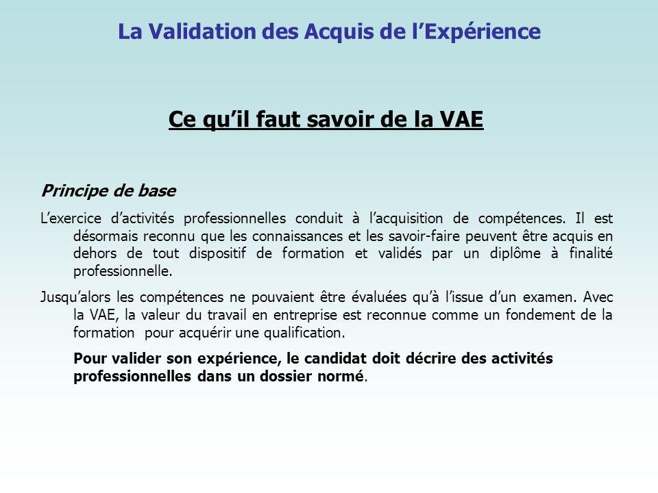 La Validation des Acquis de lExpérience Ce quil faut savoir de la VAE Principe de base Lexercice dactivités professionnelles conduit à lacquisition de