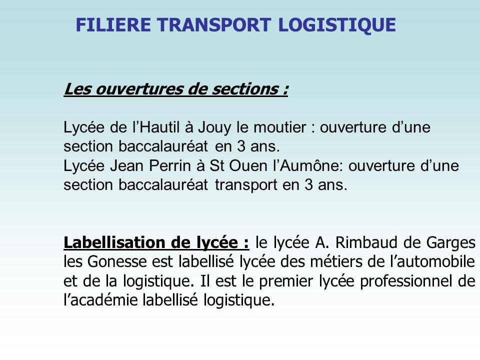 FILIERE TRANSPORT LOGISTIQUE Les ouvertures de sections : Lycée de lHautil à Jouy le moutier : ouverture dune section baccalauréat en 3 ans. Lycée Jea