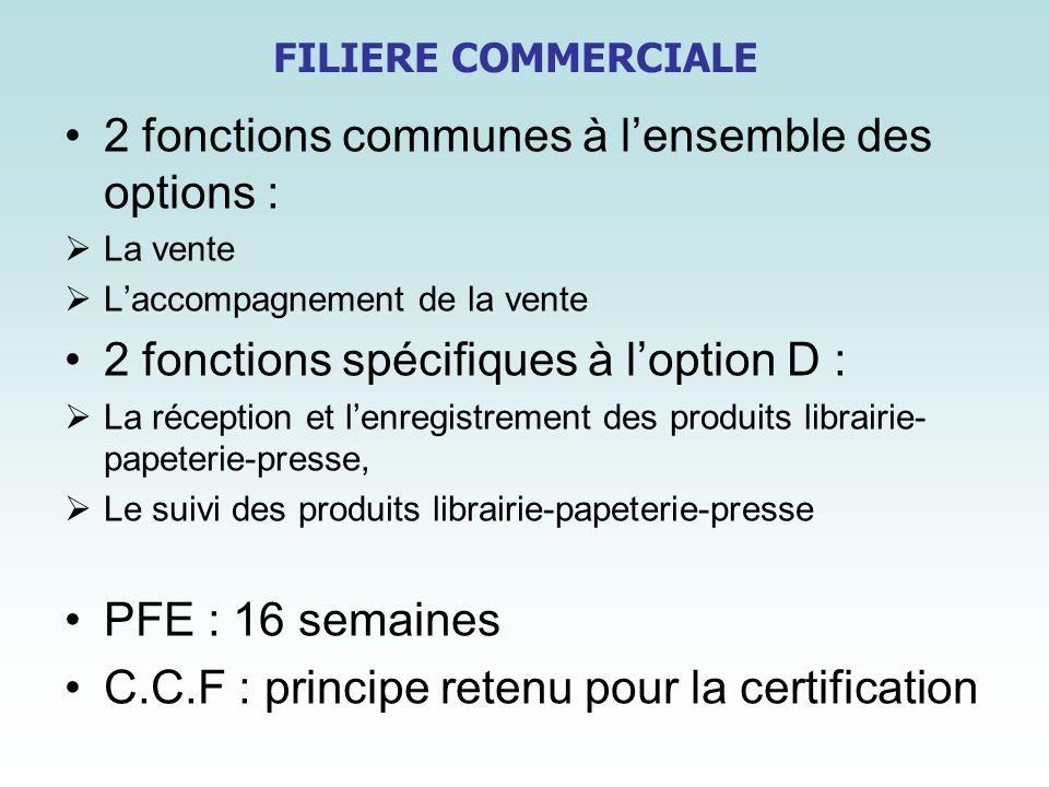 2 fonctions communes à lensemble des options : La vente Laccompagnement de la vente 2 fonctions spécifiques à loption D : La réception et lenregistrem