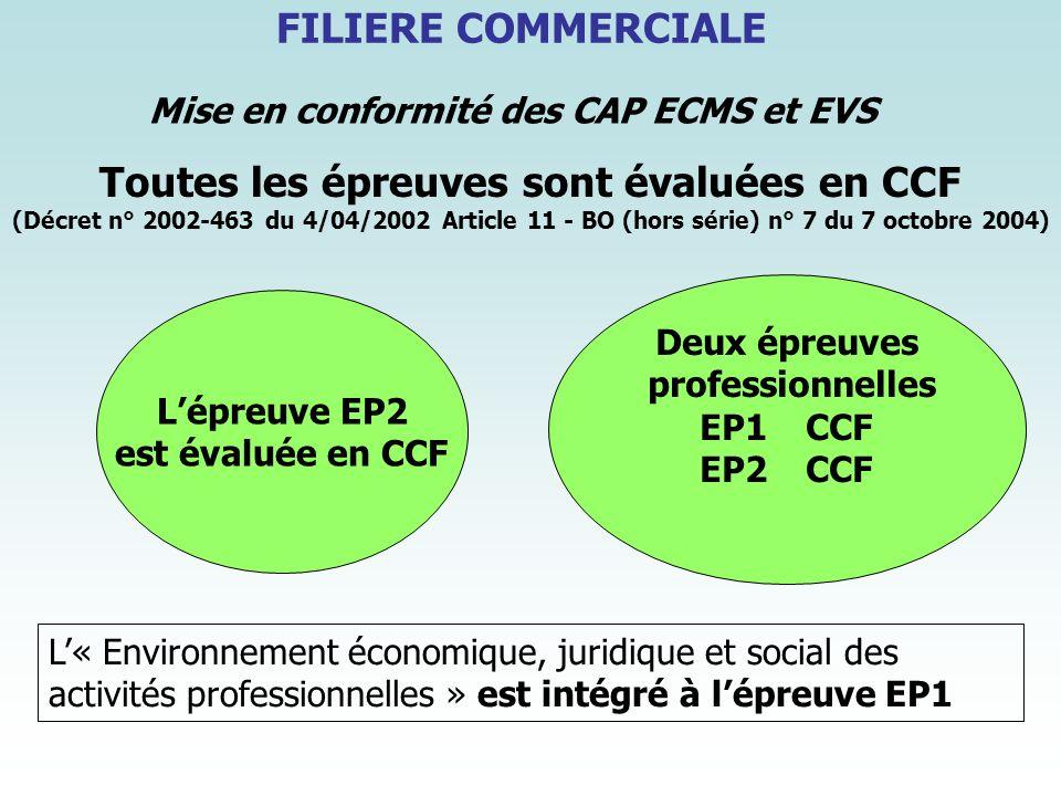 Toutes les épreuves sont évaluées en CCF (Décret n° 2002-463 du 4/04/2002 Article 11 - BO (hors série) n° 7 du 7 octobre 2004) Lépreuve EP2 est évalué