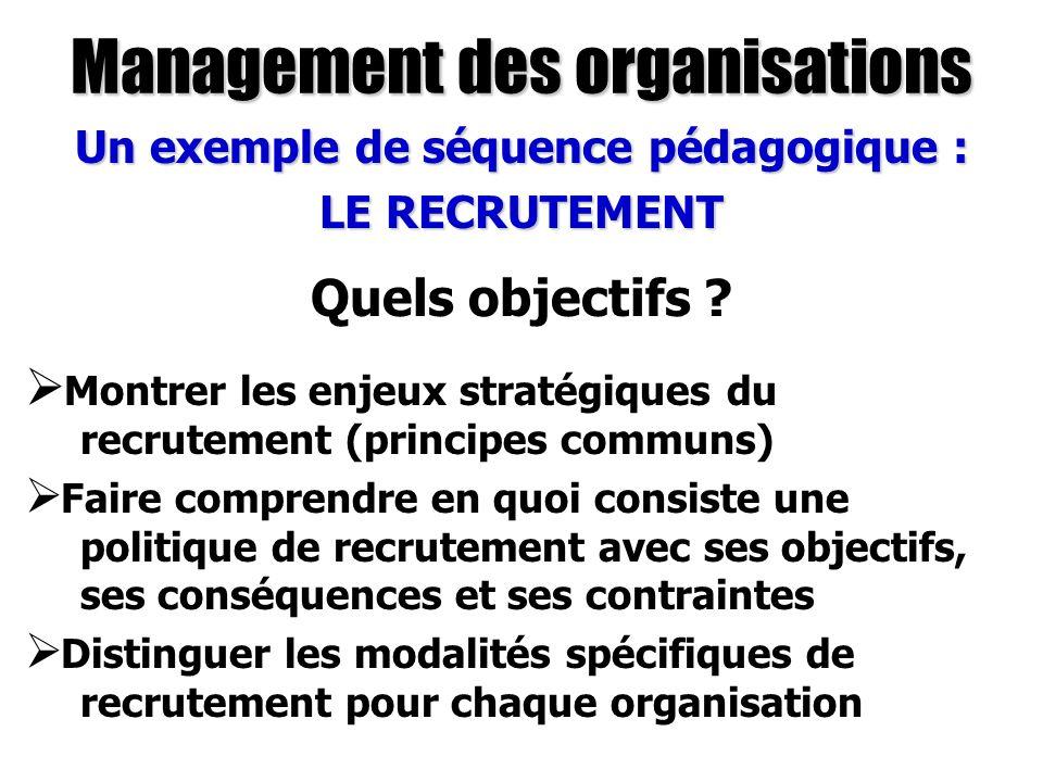 Management des organisations Un exemple de séquence pédagogique : LE RECRUTEMENT Montrer les enjeux stratégiques du recrutement (principes communs) Fa