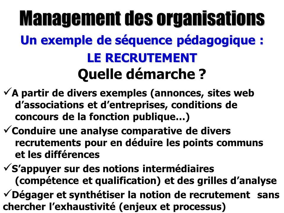 Management des organisations Un exemple de séquence pédagogique : LE RECRUTEMENT A partir de divers exemples (annonces, sites web dassociations et den