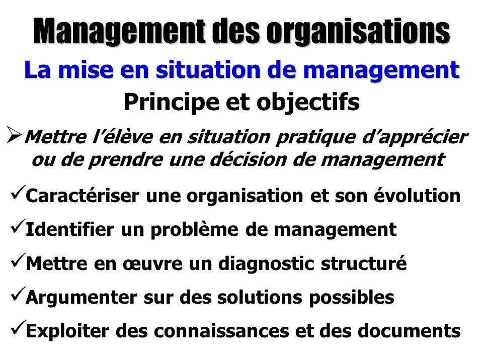 Management des organisations La mise en situation de management Mettre lélève en situation pratique dapprécier ou de prendre une décision de managemen