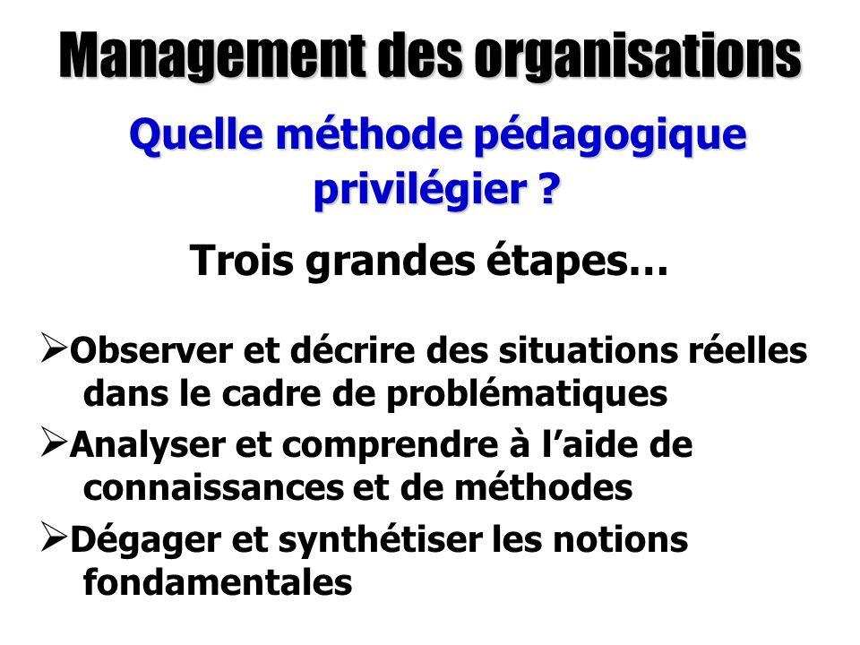 Management des organisations Quelle méthode pédagogique privilégier ? Observer et décrire des situations réelles dans le cadre de problématiques Analy