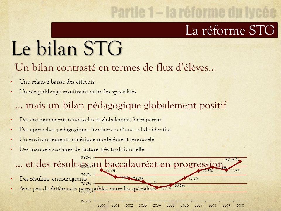 Le bilan STG La réforme STG Une relative baisse des effectifs Un rééquilibrage insuffisant entre les spécialités Un bilan contrasté en termes de flux