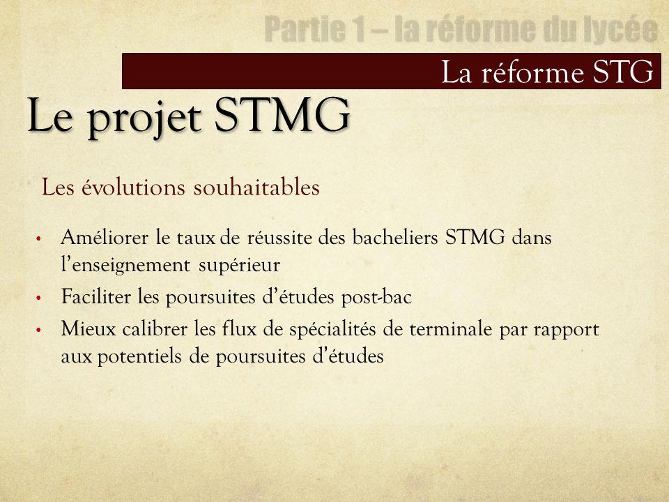 Le projet STMG La réforme STG Les évolutions souhaitables Améliorer le taux de réussite des bacheliers STMG dans lenseignement supérieur Faciliter les