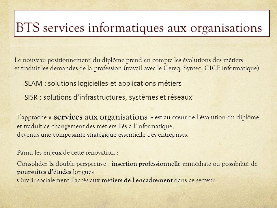 BTS services informatiques aux organisations SLAM : solutions logicielles et applications métiers SISR : solutions dinfrastructures, systèmes et résea