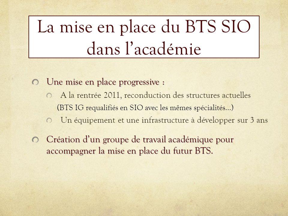 La mise en place du BTS SIO dans lacadémie Une mise en place progressive : A la rentrée 2011, reconduction des structures actuelles (BTS IG requalifié