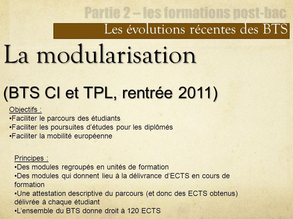 Les évolutions récentes des BTS La modularisation Objectifs : Faciliter le parcours des étudiants Faciliter les poursuites détudes pour les diplômés F
