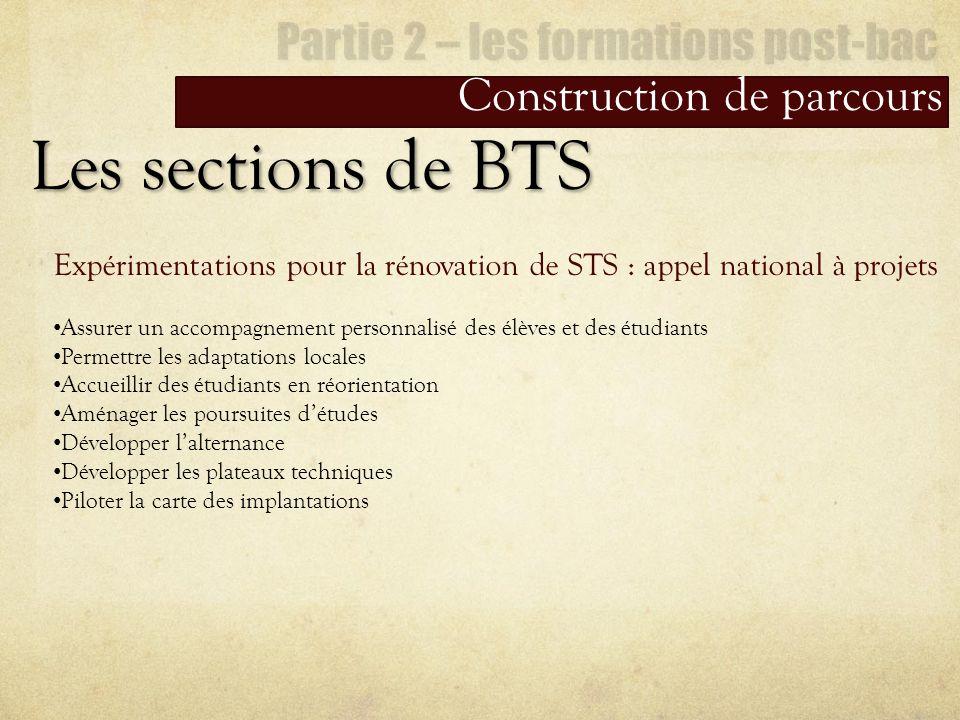 Construction de parcours Les sections de BTS Expérimentations pour la rénovation de STS : appel national à projets Assurer un accompagnement personnal