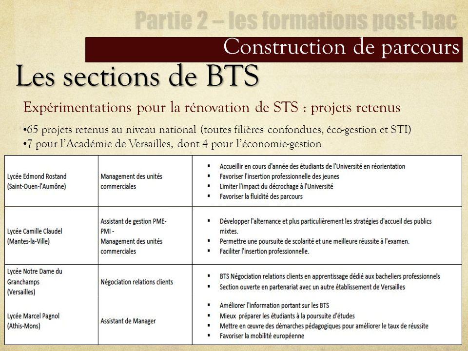 Construction de parcours Les sections de BTS Expérimentations pour la rénovation de STS : projets retenus 65 projets retenus au niveau national (toute