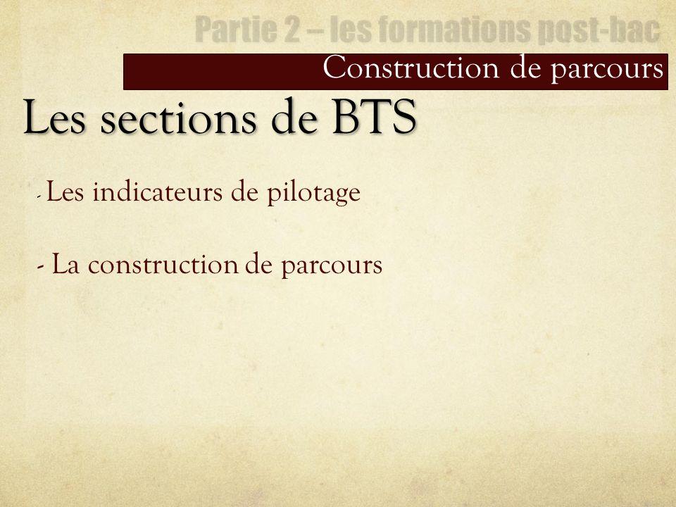 Construction de parcours Les sections de BTS - Les indicateurs de pilotage - La construction de parcours