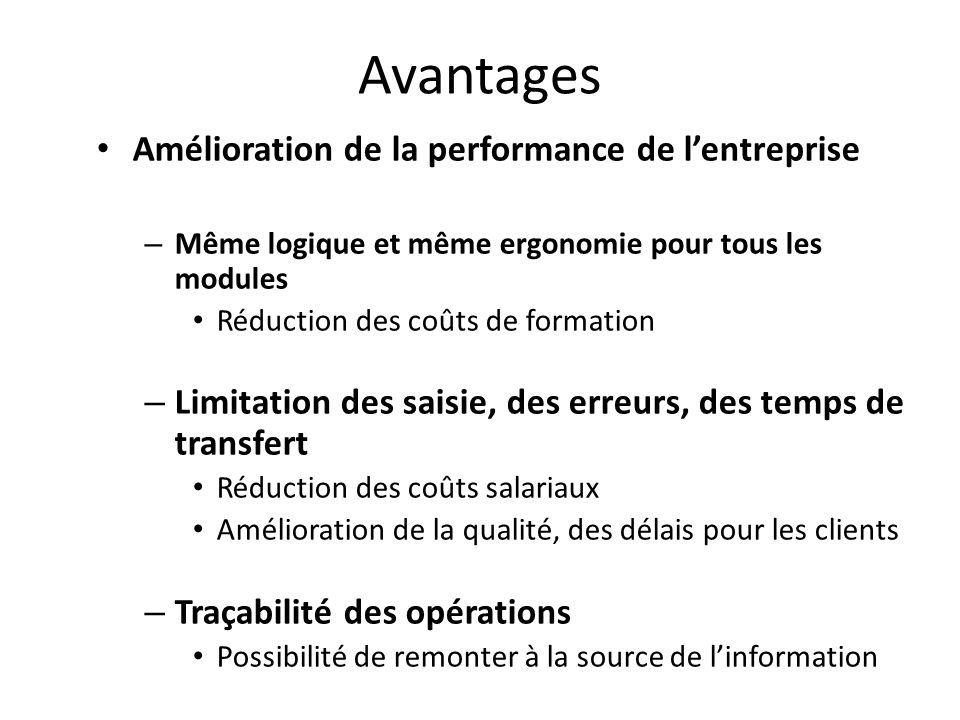 Avantages Amélioration de la performance de lentreprise – Même logique et même ergonomie pour tous les modules Réduction des coûts de formation – Limi
