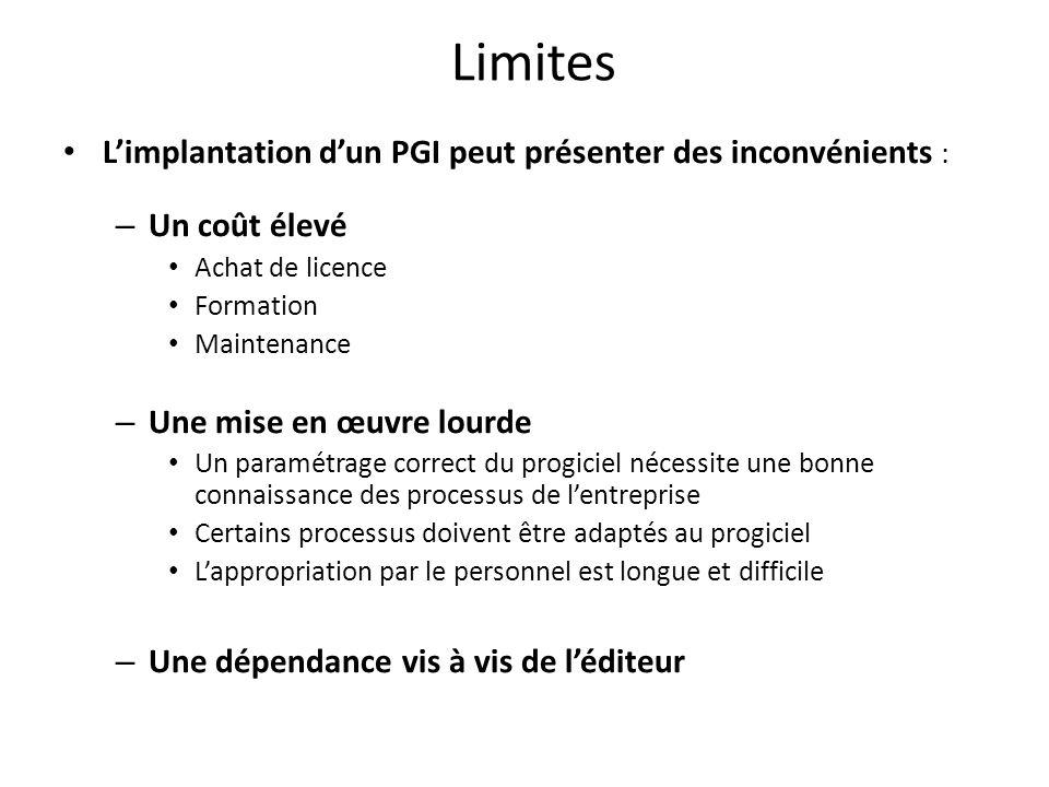 Limites Limplantation dun PGI peut présenter des inconvénients : – Un coût élevé Achat de licence Formation Maintenance – Une mise en œuvre lourde Un