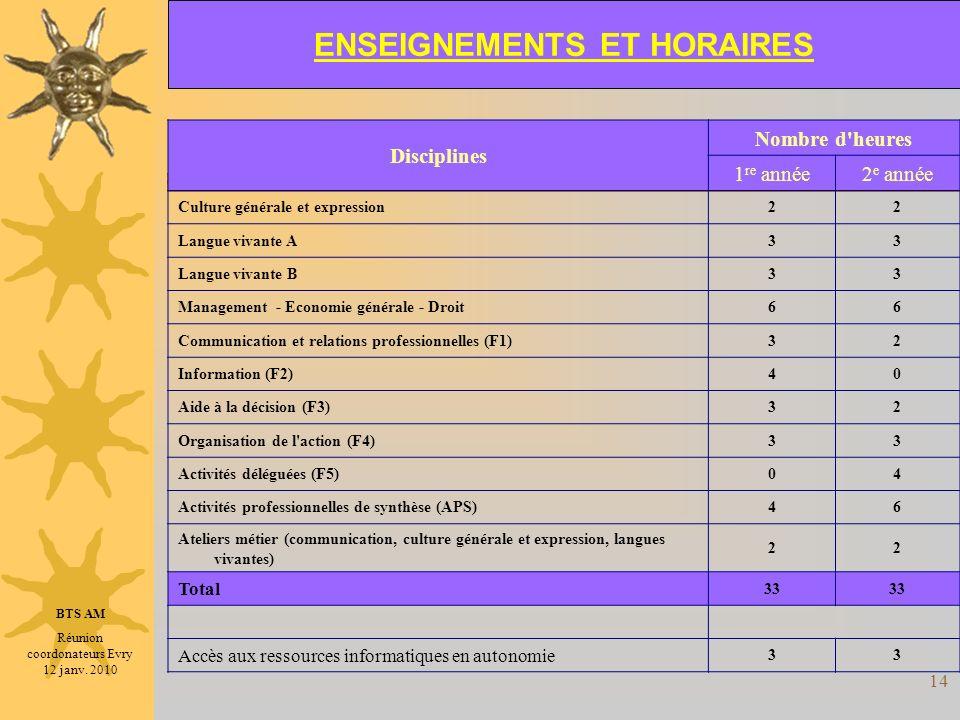 14 Disciplines Nombre d'heures 1 re année2 e année Culture générale et expression22 Langue vivante A33 Langue vivante B33 Management - Economie généra