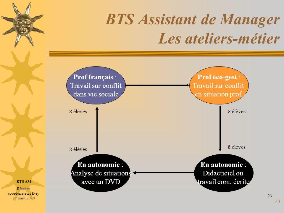 23 BTS Assistant de Manager Les ateliers-métier 23 Prof français : Travail sur conflit dans vie sociale Prof éco-gest : Travail sur conflit en situati