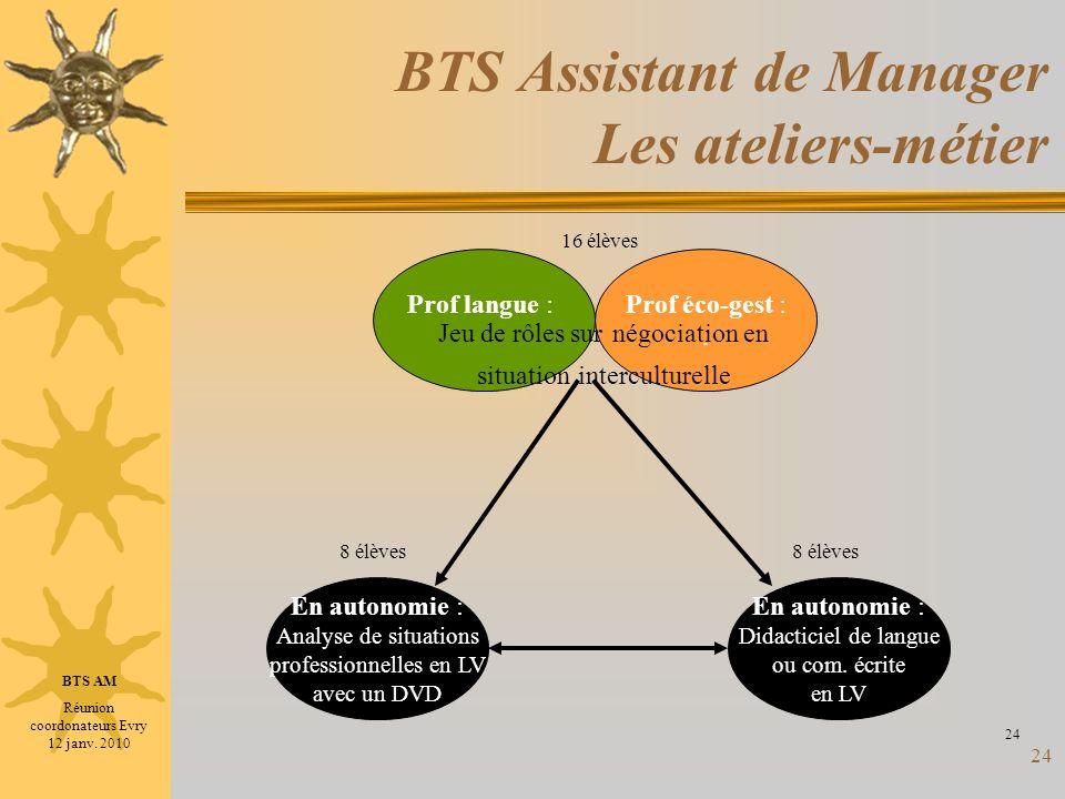 24 BTS Assistant de Manager Les ateliers-métier 24 Prof langue :Prof éco-gest :. En autonomie : Didacticiel de langue ou com. écrite en LV En autonomi