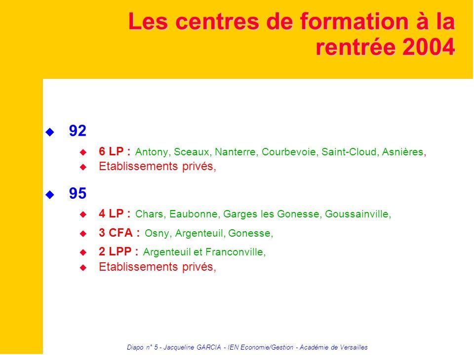 Diapo n° 5 - Jacqueline GARCIA - IEN Economie/Gestion - Académie de Versailles Les centres de formation à la rentrée 2004 92 6 LP : Antony, Sceaux, Na