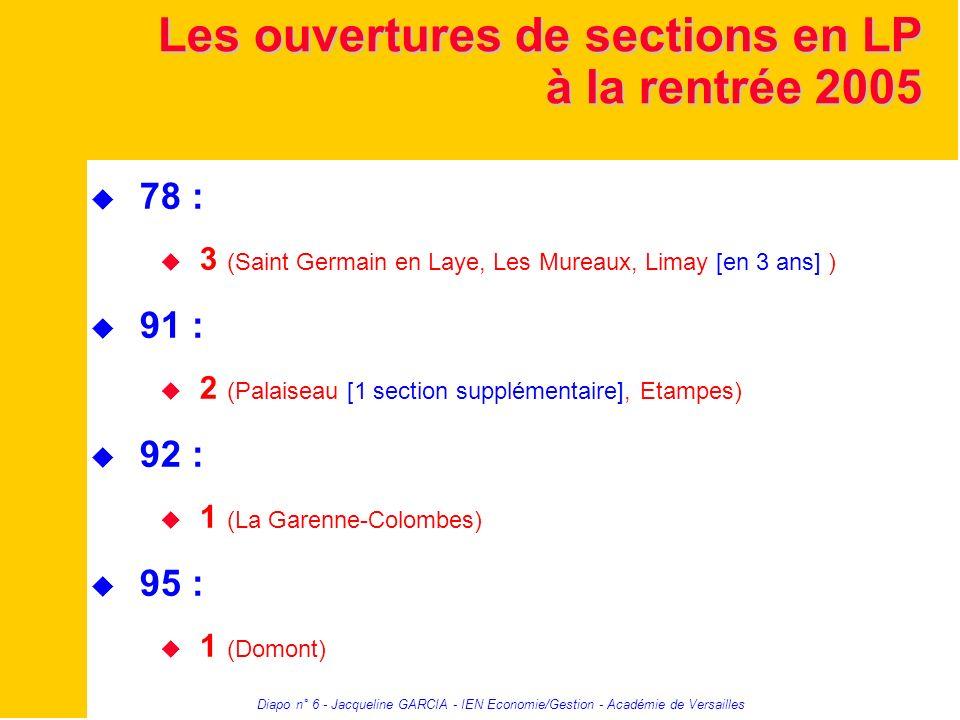 Diapo n° 6 - Jacqueline GARCIA - IEN Economie/Gestion - Académie de Versailles Les ouvertures de sections en LP à la rentrée 2005 78 : 3 (Saint Germai