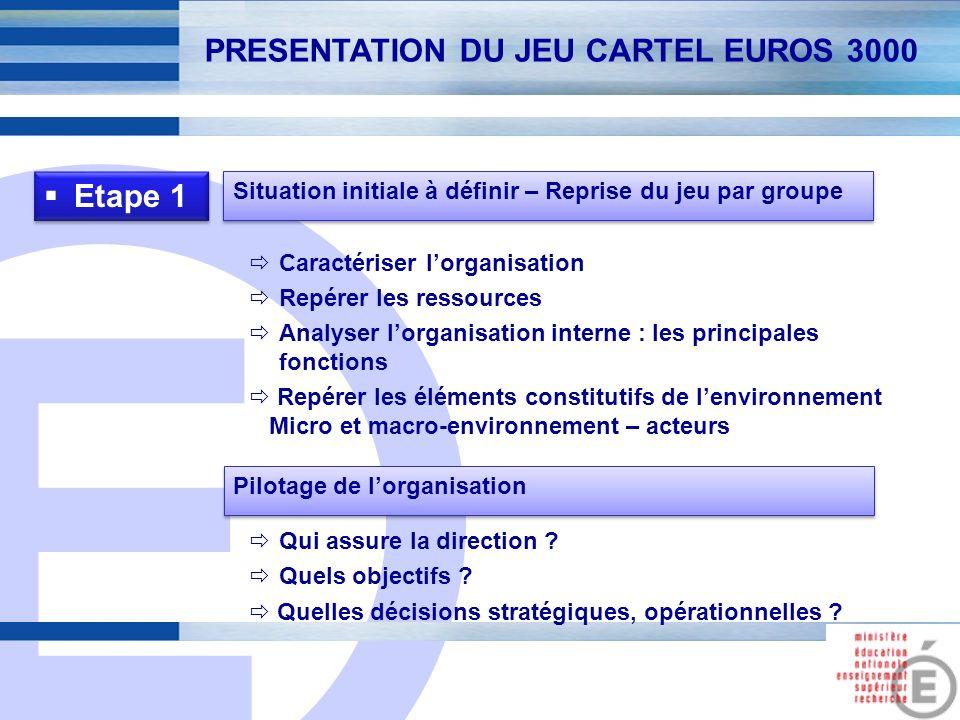 E 11 PRESENTATION DU JEU CARTEL EUROS 3000 Caractériser lorganisation Repérer les ressources Analyser lorganisation interne : les principales fonction