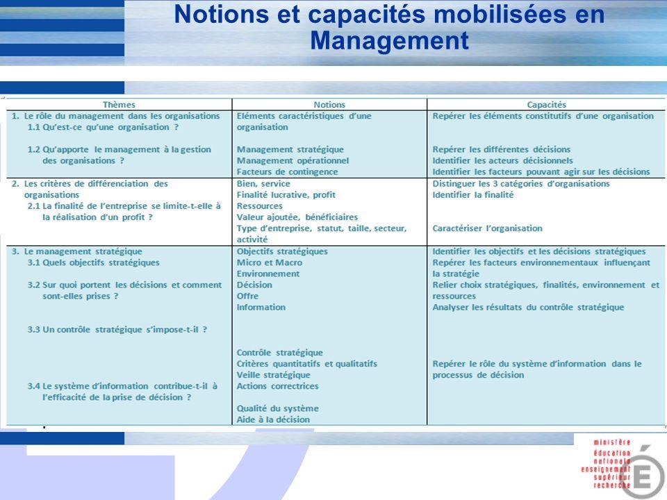 E 8 Notions et capacités mobilisées en Management