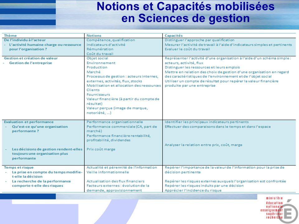 E 9 Notions et Capacités mobilisées en Sciences de gestion