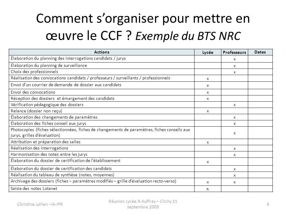 Comment sorganiser pour mettre en œuvre le CCF ? Exemple du BTS NRC Christine Jullien –IA-IPR Réunion Lycée R.Auffray – Clichy 11 septembre 2009 4 Act