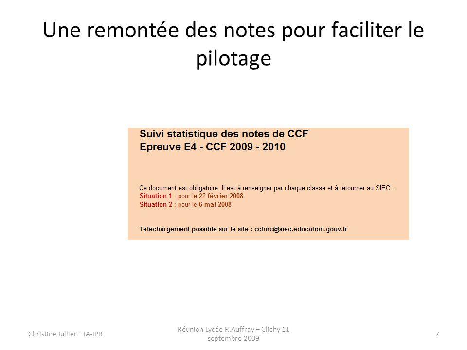Une remontée des notes pour faciliter le pilotage Christine Jullien –IA-IPR Réunion Lycée R.Auffray – Clichy 11 septembre 2009 7