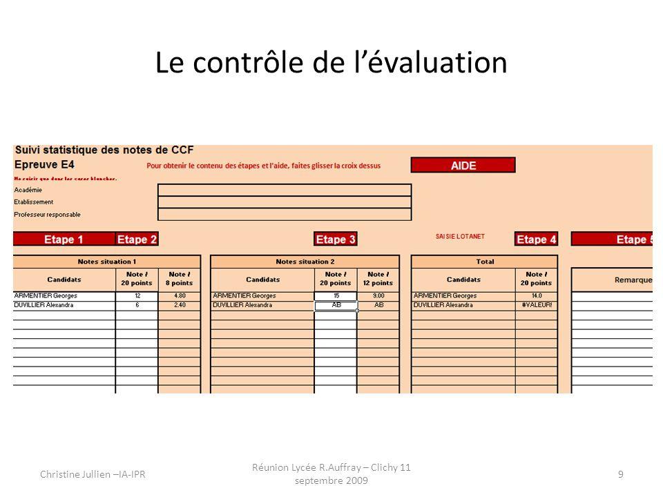 Le contrôle de lévaluation Christine Jullien –IA-IPR Réunion Lycée R.Auffray – Clichy 11 septembre 2009 9