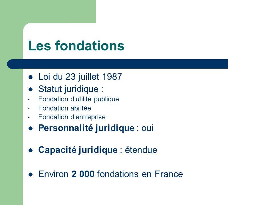 Les fondations Loi du 23 juillet 1987 Statut juridique : Fondation dutilité publique Fondation abritée Fondation dentreprise Personnalité juridique : oui Capacité juridique : étendue Environ 2 000 fondations en France