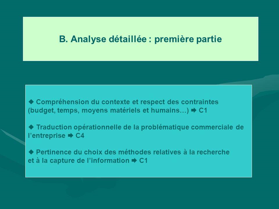Compréhension du contexte et respect des contraintes (budget, temps, moyens matériels et humains…) C1 Traduction opérationnelle de la problématique co
