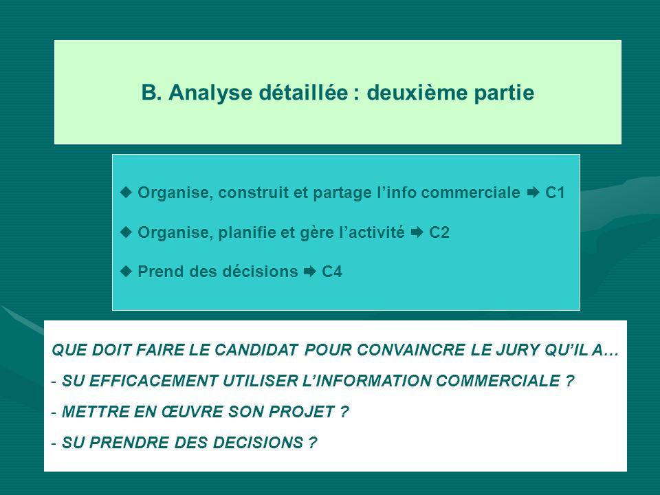 Organise, construit et partage linfo commerciale C1 Organise, planifie et gère lactivité C2 Prend des décisions C4 B. Analyse détaillée : deuxième par