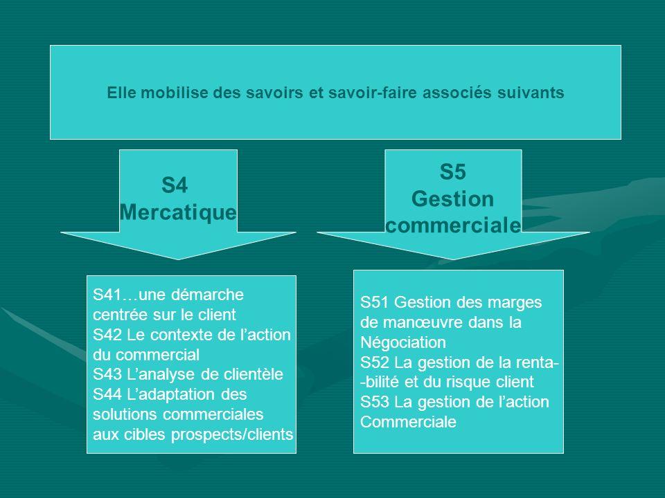 Elle mobilise des savoirs et savoir-faire associés suivants S4 Mercatique S41…une démarche centrée sur le client S42 Le contexte de laction du commerc