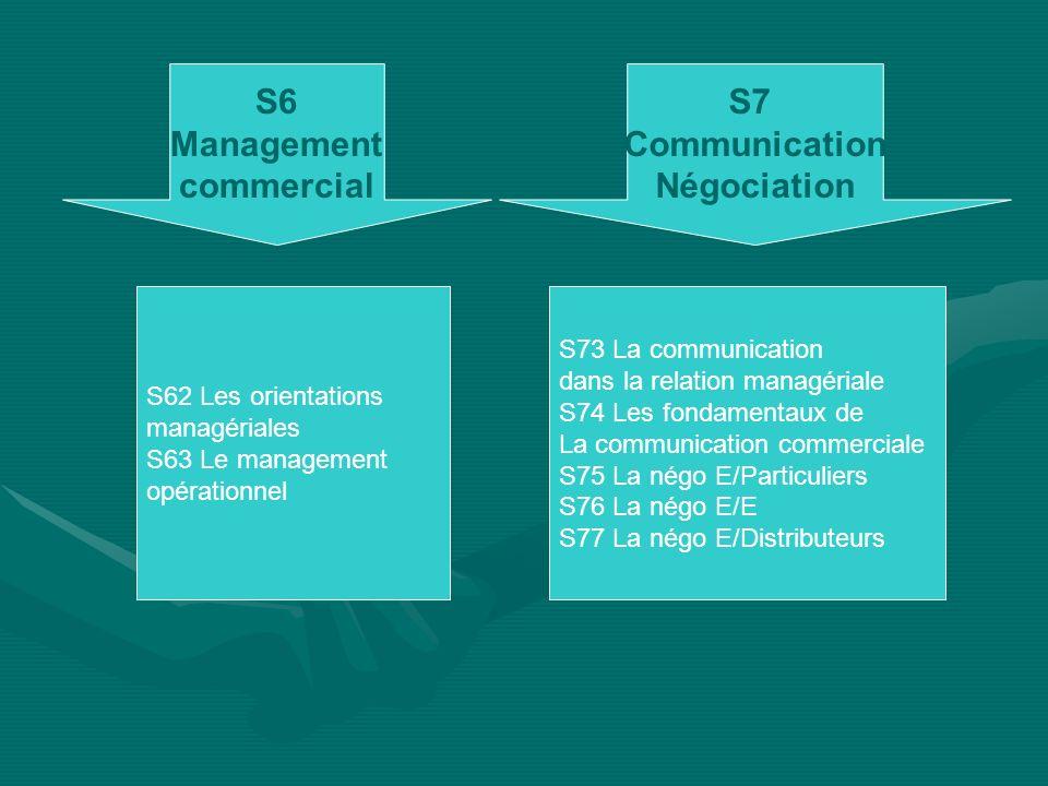 S6 Management commercial S7 Communication Négociation S62 Les orientations managériales S63 Le management opérationnel S73 La communication dans la re