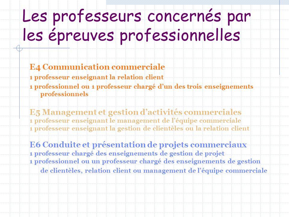 Les professeurs concernés par les épreuves professionnelles E4 Communication commerciale 1 professeur enseignant la relation client 1 professionnel ou