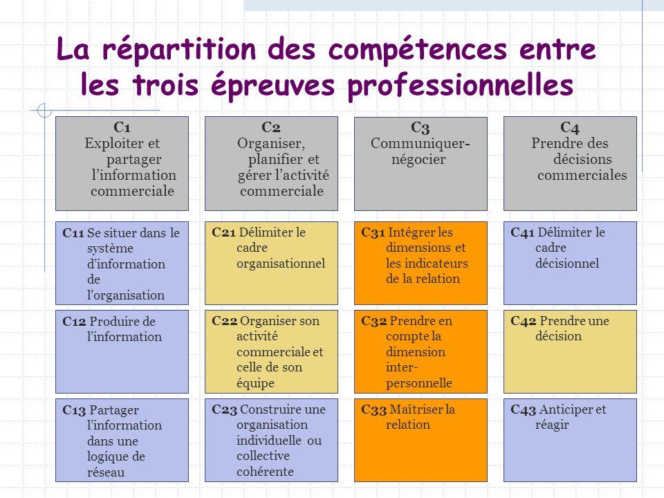 La répartition des compétences entre les trois épreuves professionnelles C1 Exploiter et partager linformation commerciale C2 Organiser, planifier et